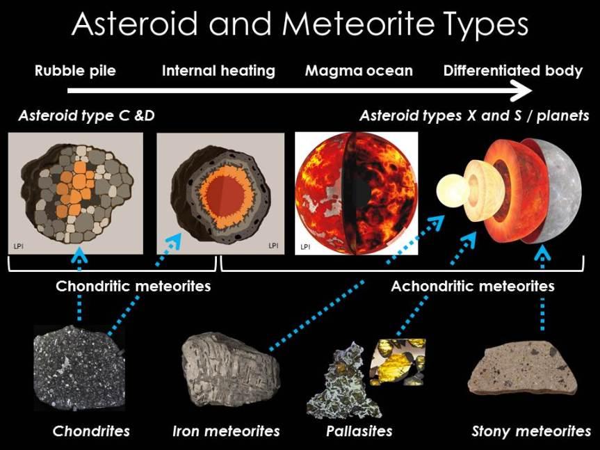 meteorites_v1
