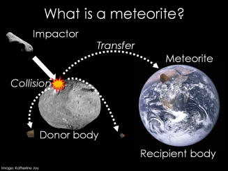 what_is_a_meteorite_v1